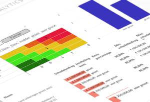 Standaard dashboard van LIAS Analytics