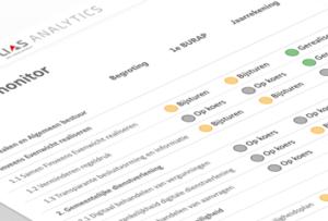 Prestatiemonitor in LIAS Analytics
