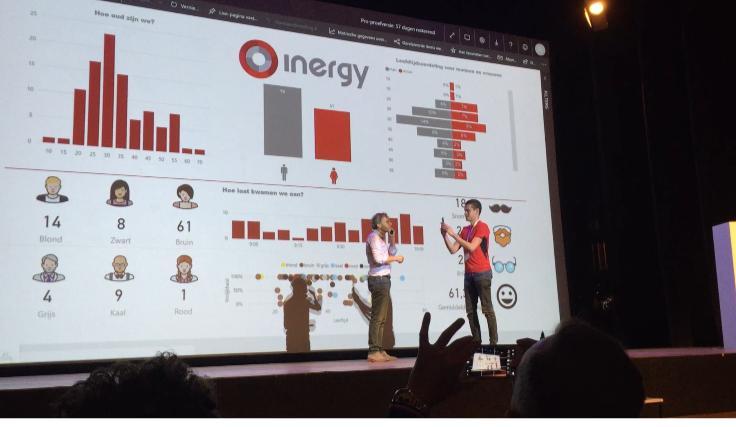 Inergyactiefén aanwezig opInfographicsCongres